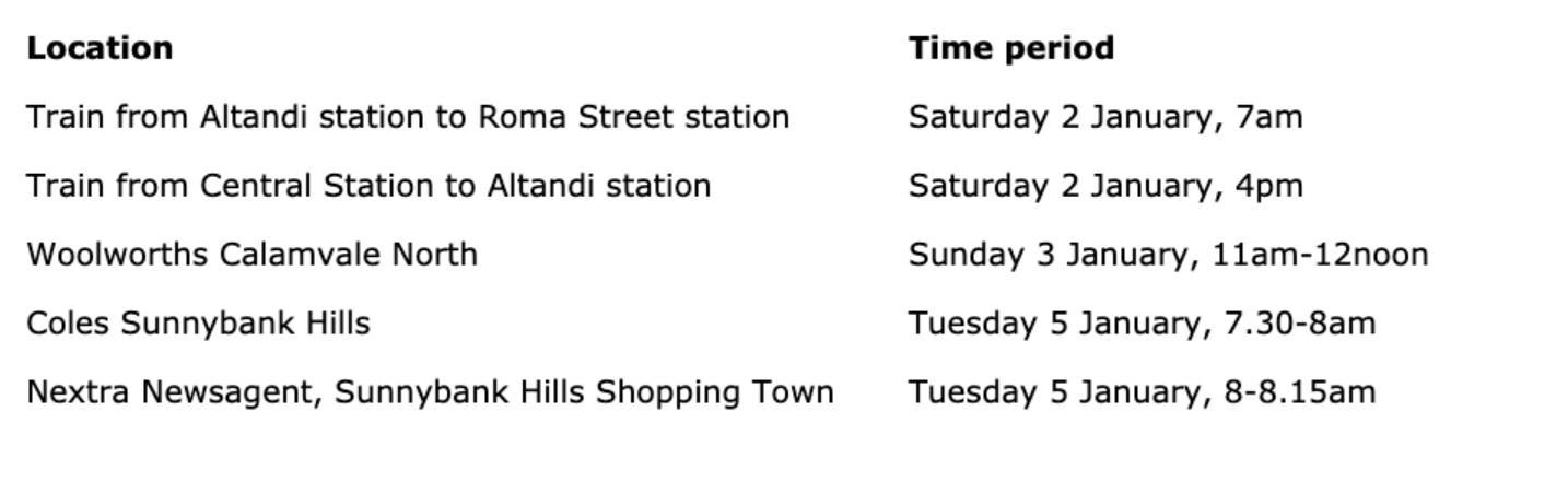 lockdown locations